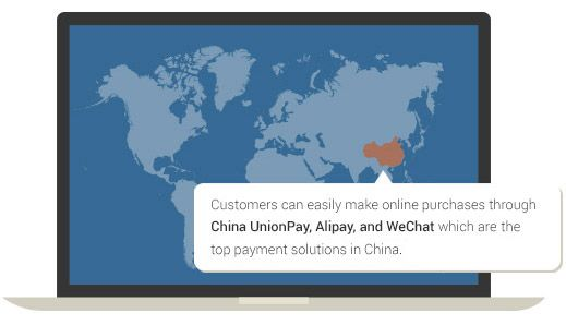 What's the China Payment Suite?